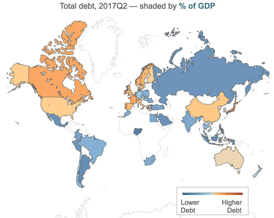 Total Debt All Nations