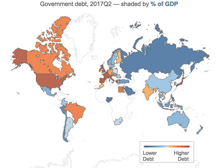 Government Debt - All Nations