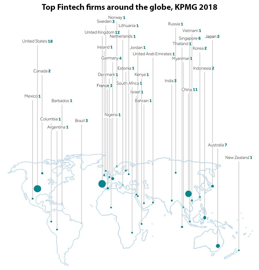 Top Fintech firms around the globe, KPMG 2018