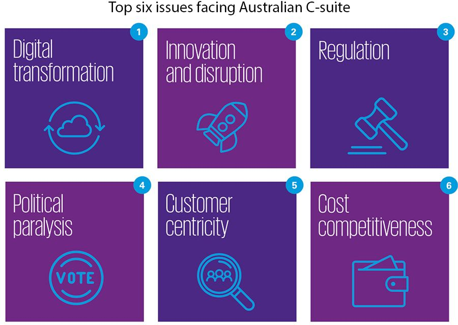 Top six issues facing Australian C-suite