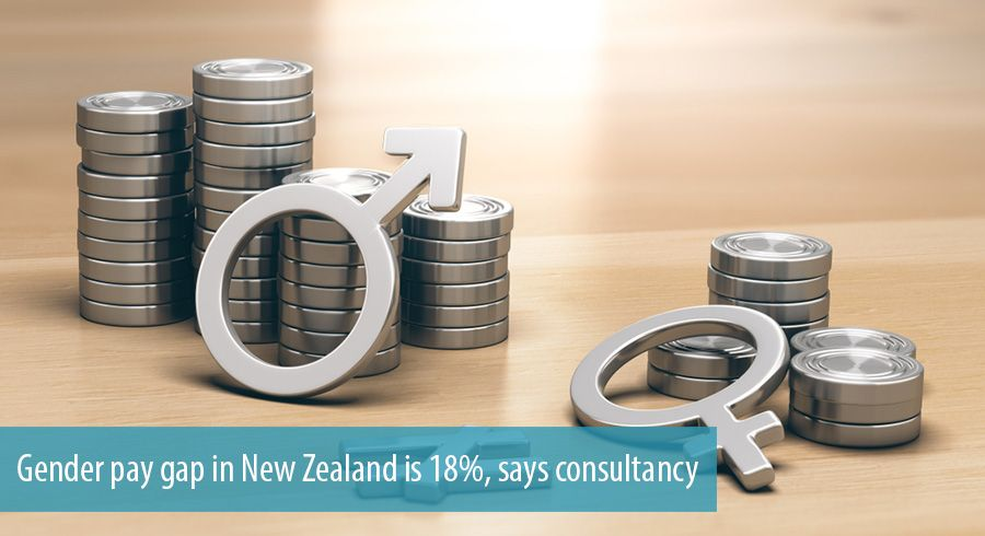 Gender pay gap in New Zealand is 18%, says consultancy
