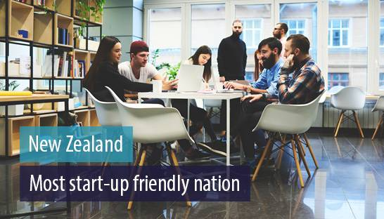 New Zealand named the globe's most start-up friendly nation in 2018